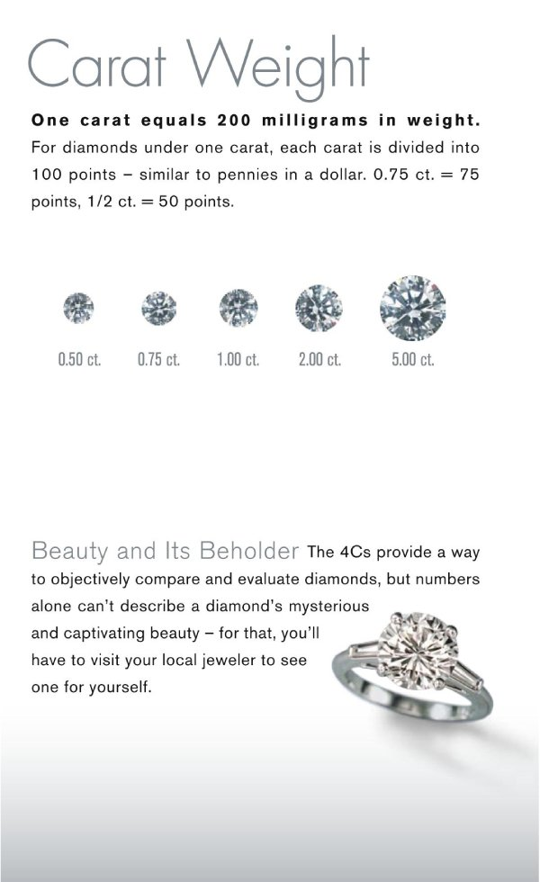 600x980_Diamond-101-GIA_Carrat-Weight